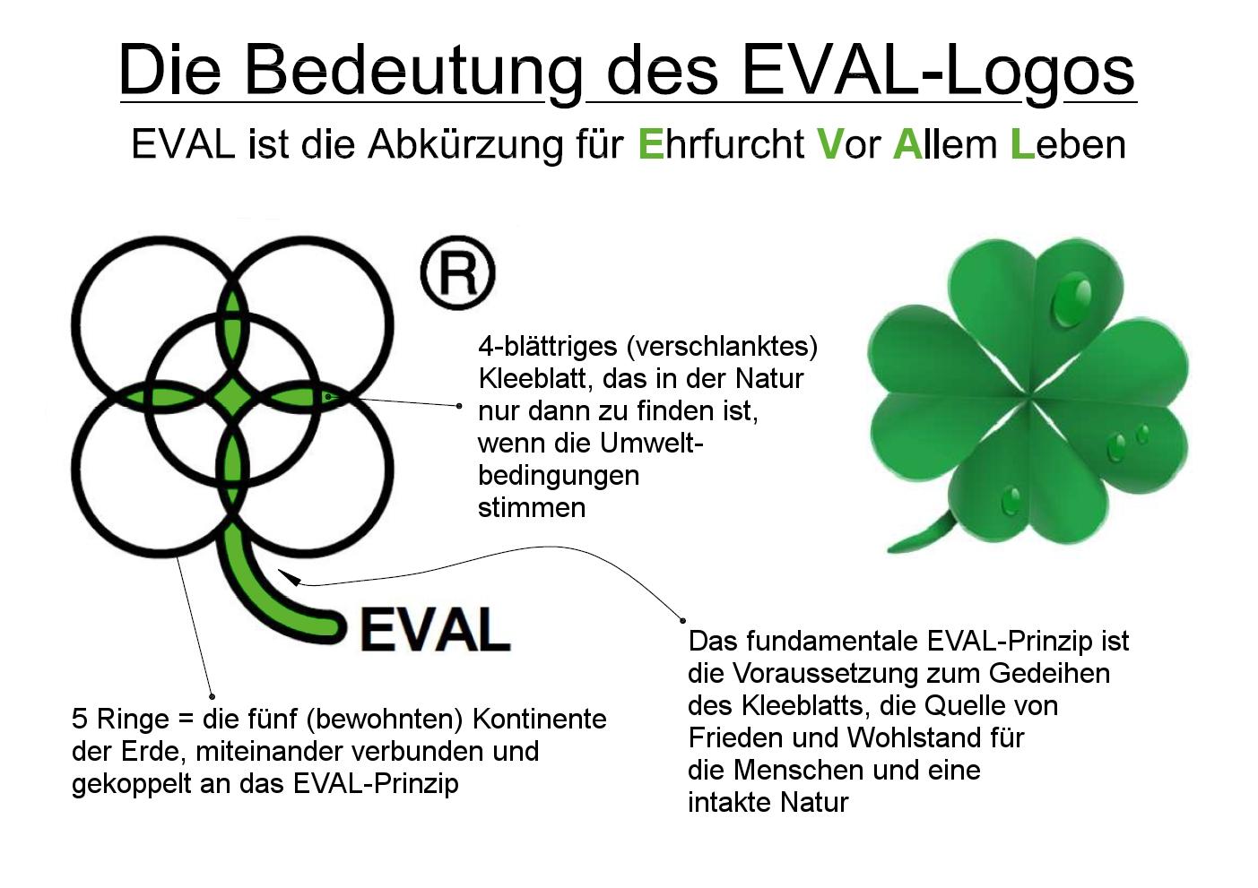 Die Bedeutung des EVAL-Logos_06032014